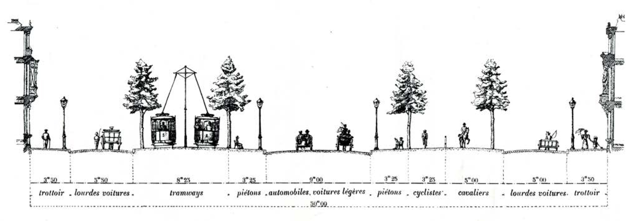 Roubaix - Grand Boulevard